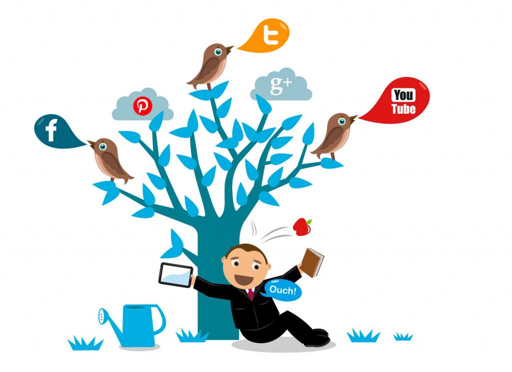 143743social Media Marketing