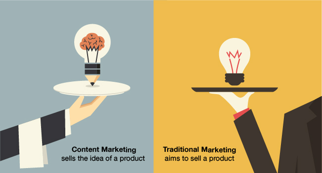 Content Marketing Traditional Marketing