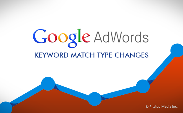 Google Adwords Changes Keyword Match Types