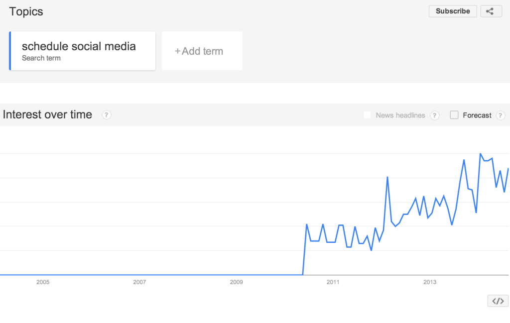 Google Trends Schedule Social Media 1024x649