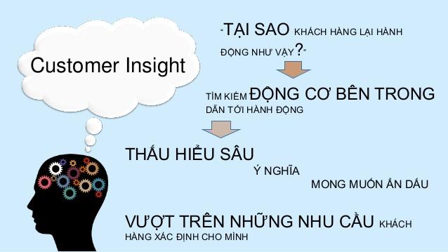 Young Marketer Elite 2013 Assignment 11 Nguyen Hoang Lannguyen Vu Hoai Trinh 2 638
