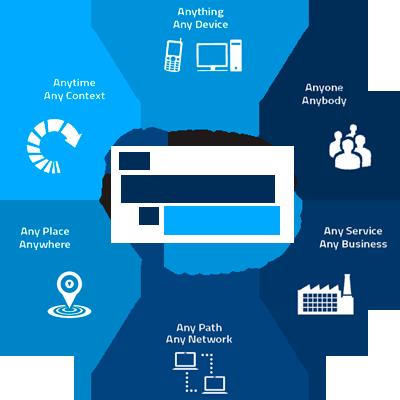 Internet Of Things 01