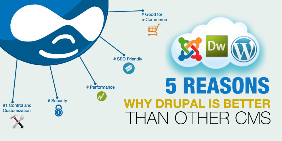 5 Reasons Why Drupal Is Better Than Other CMS Reviewed