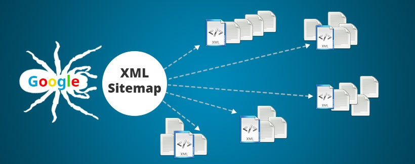 XML Site Map 820x324