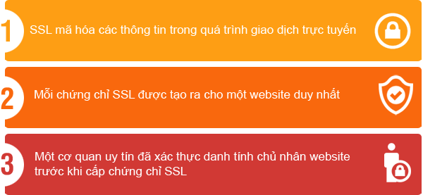 K Ssl Img3