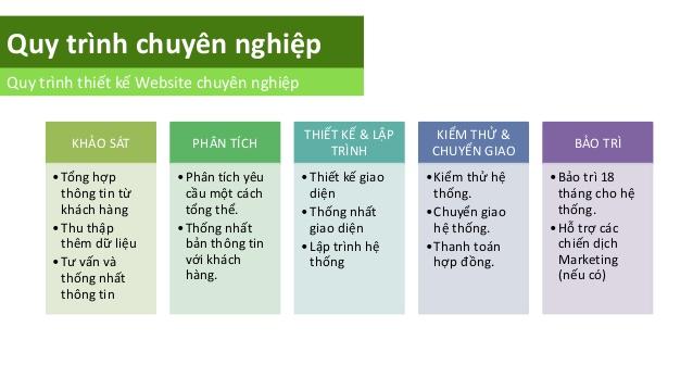 Dch V Thit K Xy Dng Website Chuyn Nghip Dndvietnamcom 7 638