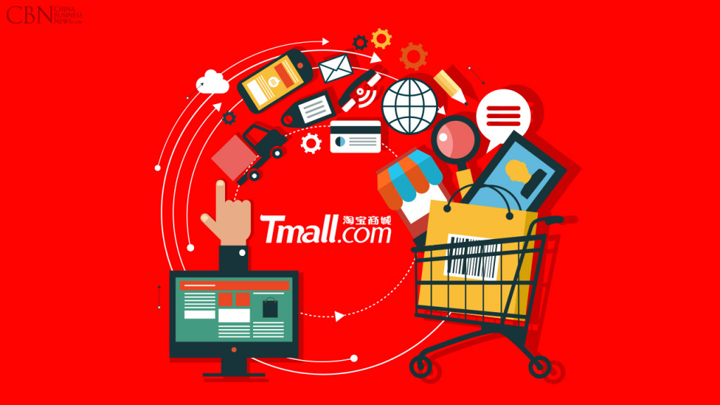 1442062064373355 Alibaba Group Holding Ltd Tmall Box Office Is Chinas Netflix Inc