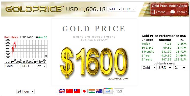 Goldprice 1600
