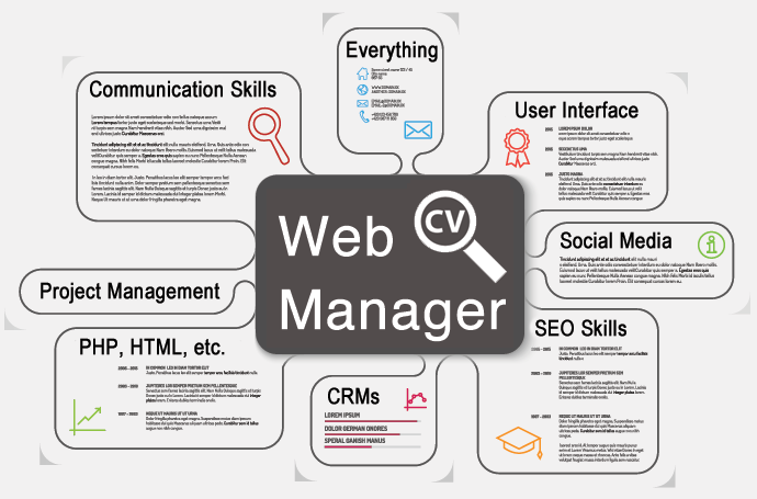 Website Manager Job Descriptions