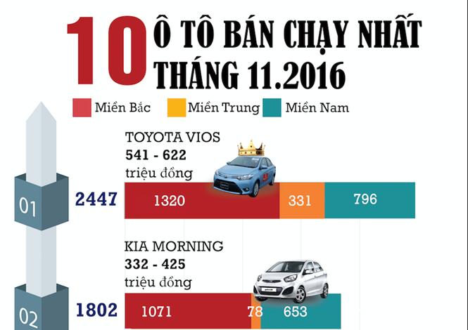 Xe Ban Chay Nhat Thang Thanhnien Djid