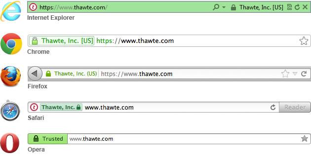 Thawte Ev Bar Examples