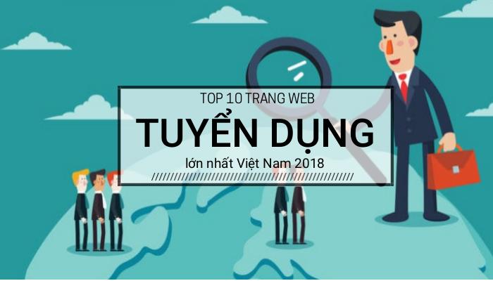 Trang Web Tuyen Dung