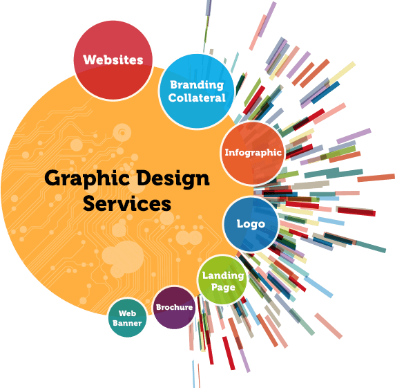 Business Logo Design Services Graphic Designing Best Web Development Company In Gurgaon Download