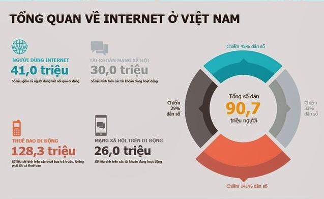 Bi Kip Kinh Doanh Online Thanh Cong 1