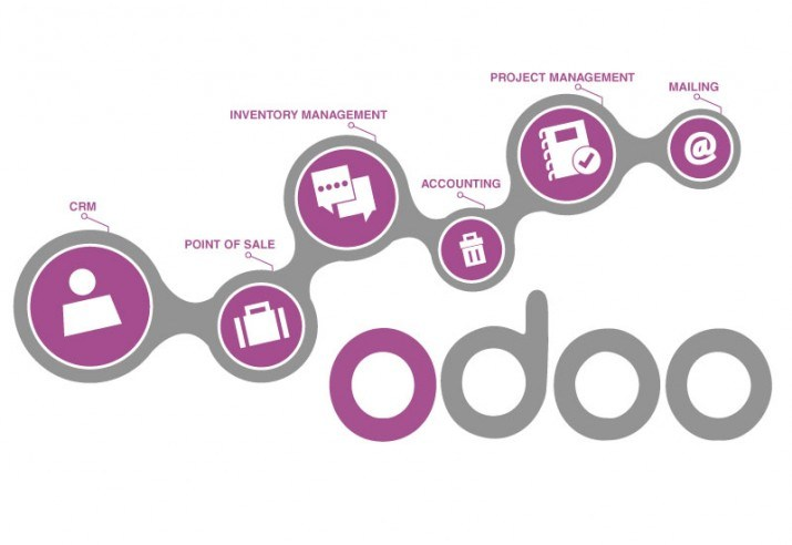 Why Use Odoo OpenERP For Your Business