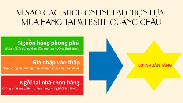 Dich Vu Van Chuyen Trung Viet 1