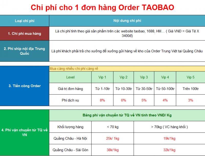Order Taobao 149681