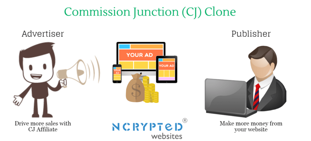 E:\Job Th10\Dự án của Xuân\webico\29\Commission-Junction-Clone-1060x481.png
